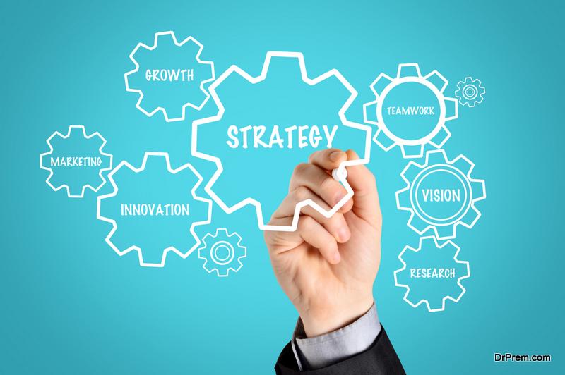 Process of Strategic Planning